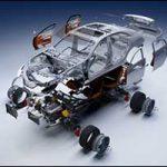 Aluminum Automotive Industry Fuel Economy